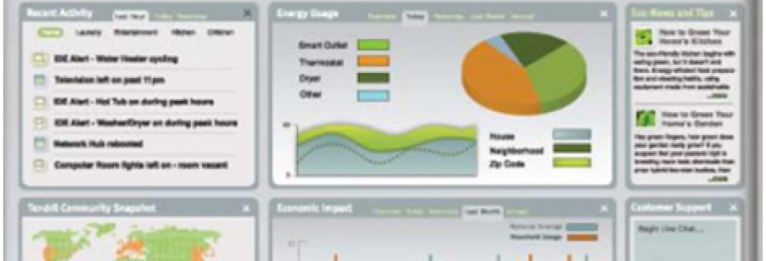 Watts all the buzz about smart grid energy?